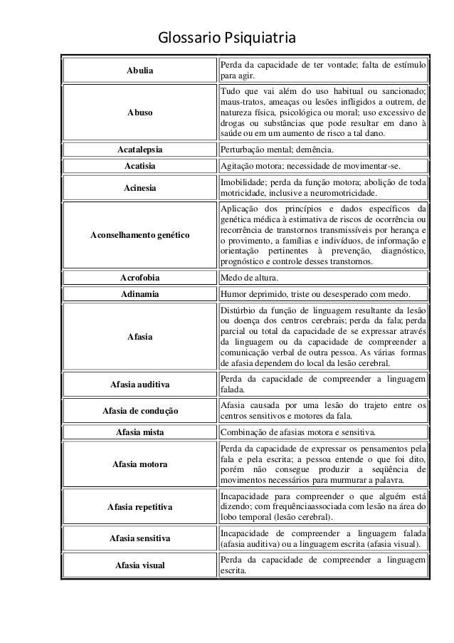 Glossario Psiquiatria                           Perda da capacidade de ter vontade; falta de estímulo        Abulia       ...