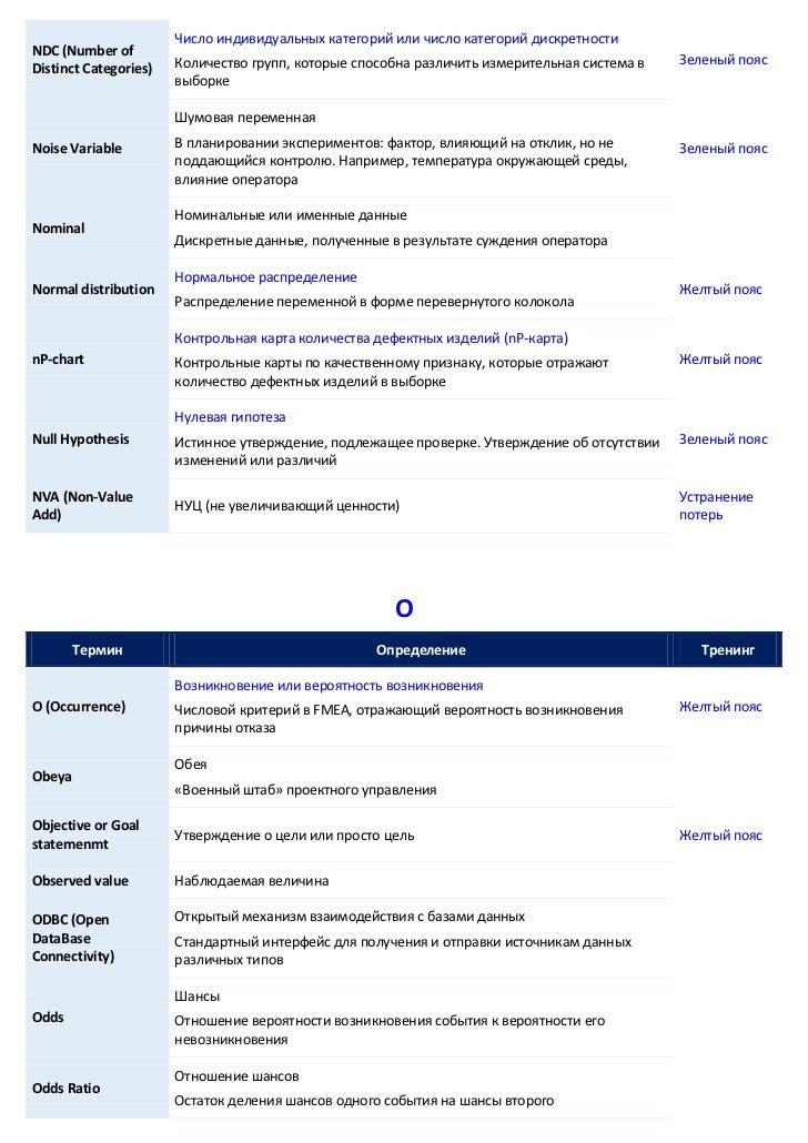 lean six sigma glossary pdf