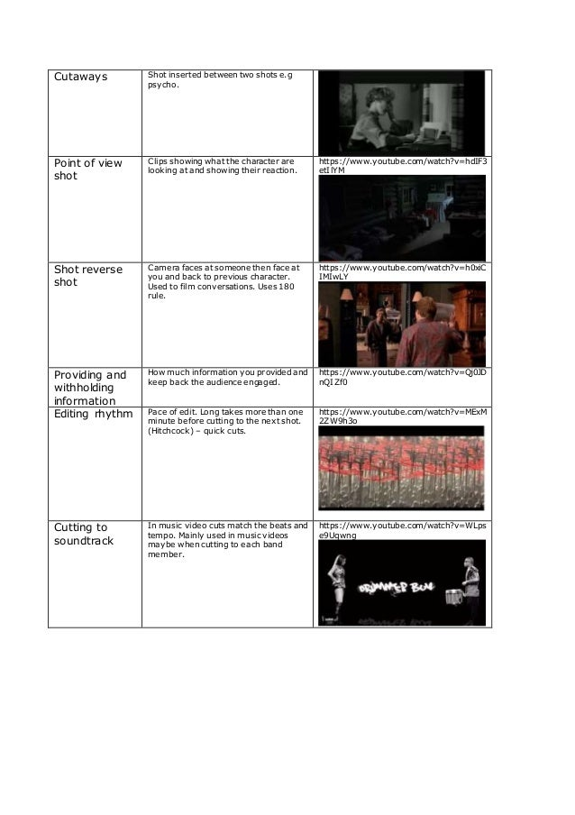 Glossary Slide 2