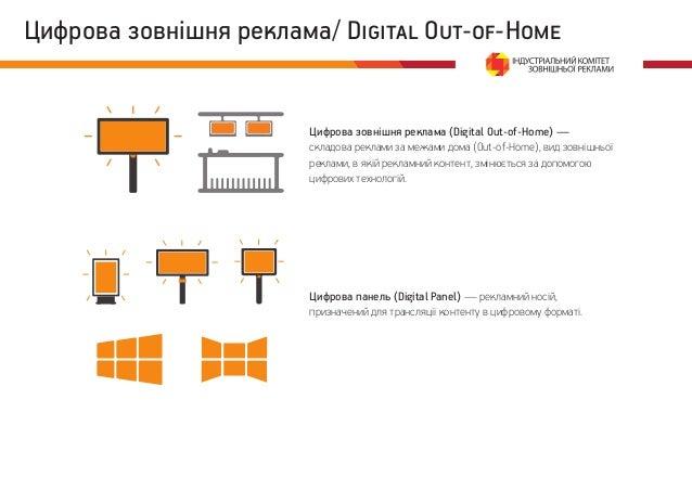 Цифрова зовнішня реклама України Slide 2
