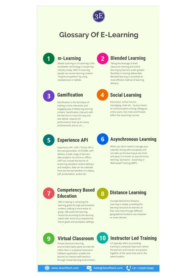 Glossary of eLearning