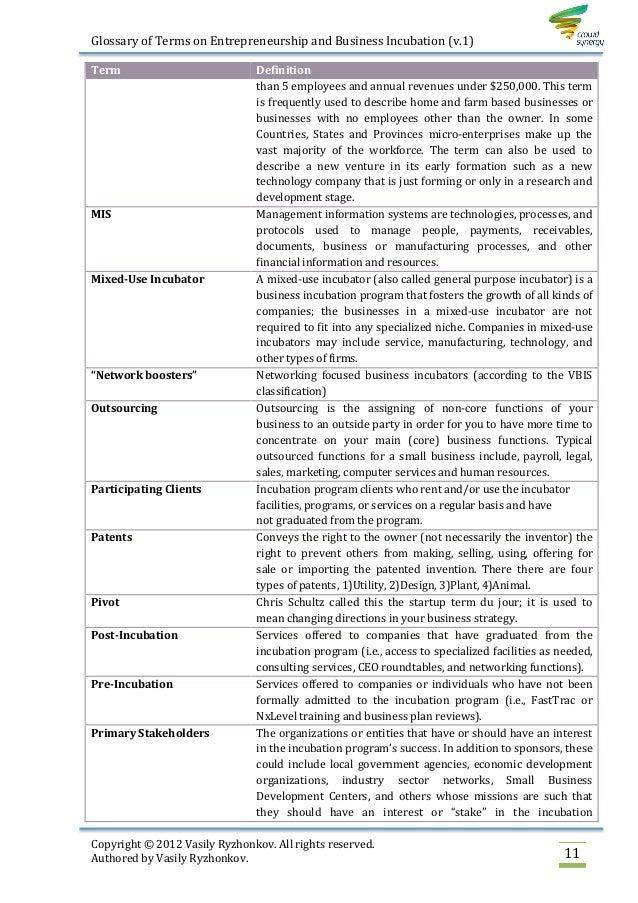 Glossary Of Terms On Entrepreneurship And Business