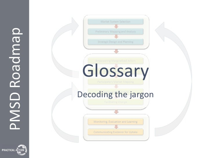 GlossaryDecoding the jargon
