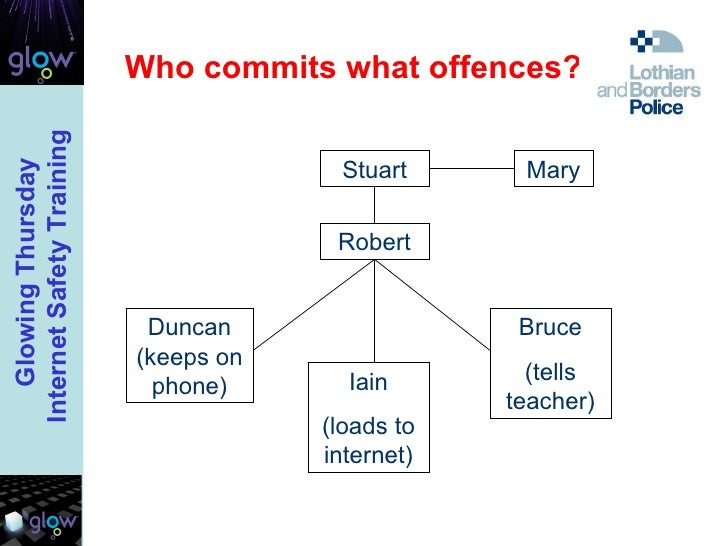 Who commits what offences? Mary Stuart Robert Iain (loads to internet) Duncan (keeps on phone) Bruce (tells teacher)