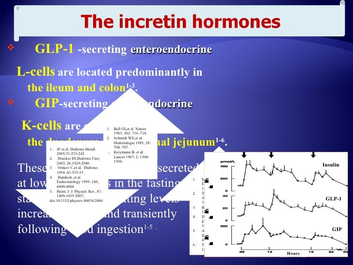       GLP-1 -secreting enteroendocrine    L-cells are located predominantly in      the ileum and colon1-3.       GIP-se...