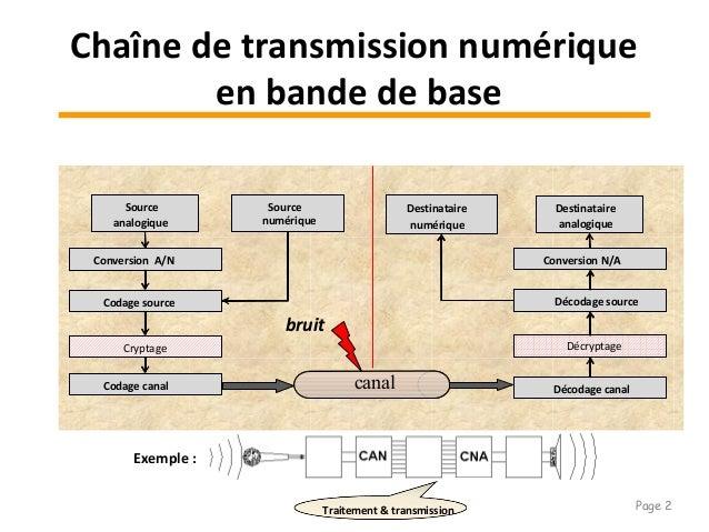chap3 transmission_numerique-en-bd_b Slide 2