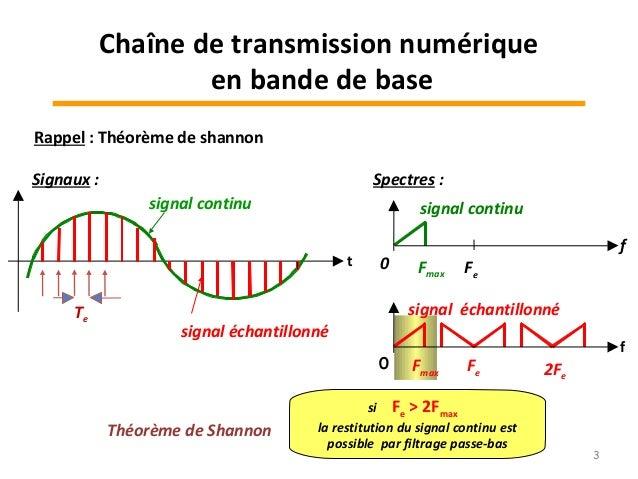 chap3 transmission_numerique-en-bd_b Slide 3