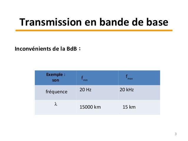 chap5 modulations Slide 3