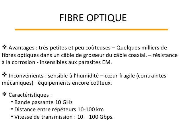 Chap6 supports de transmissiom - Avantage de la fibre ...