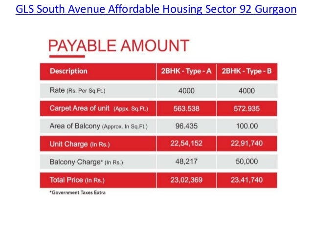 price list for GLS South Avenue Affordable Housing Sector 92 Gurgaon
