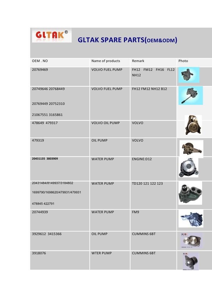 Gltak Auto Parts Catalogue