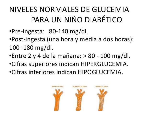 Glucemia controles 2015