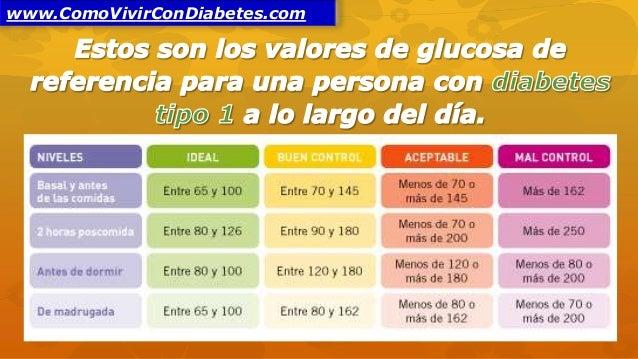 Glucemia Valores Normales