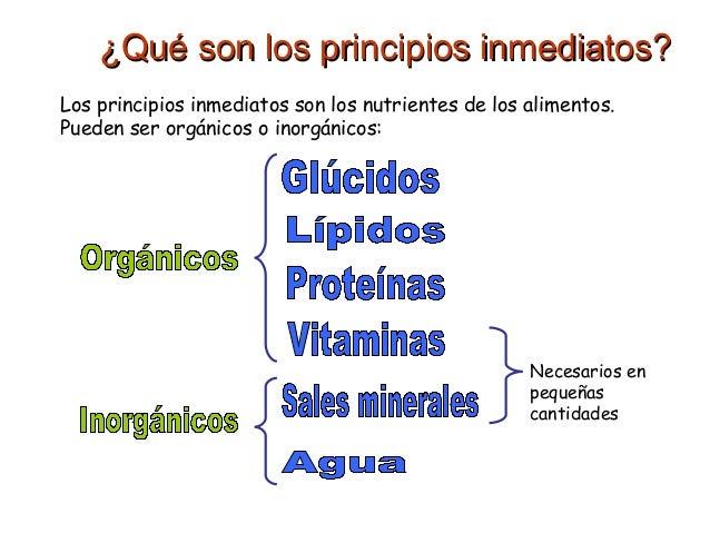 ¿Qué son los principios inmediatos?¿Qué son los principios inmediatos? Los principios inmediatos son los nutrientes de los...