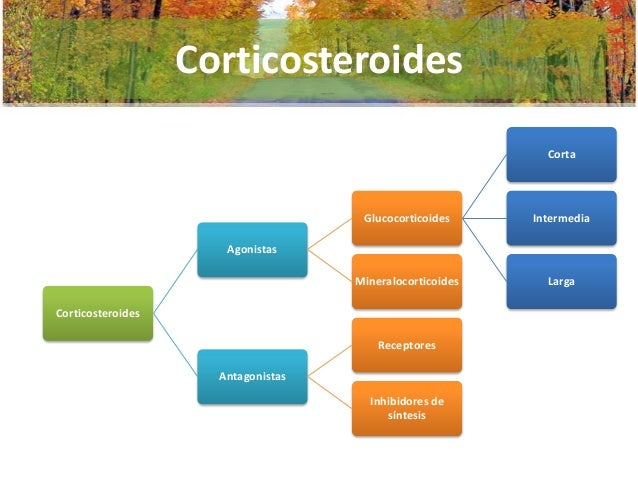 what are corticosteroid medications used for