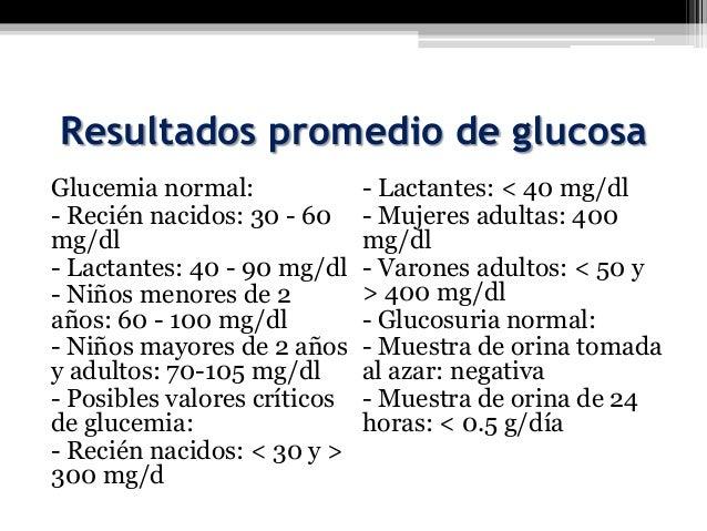 Glucosa.equipo01