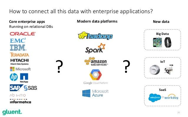 10 How to connect all this data with enterprise applications? New data SaaS IoT Big Data Modern data platformsCore enterpr...