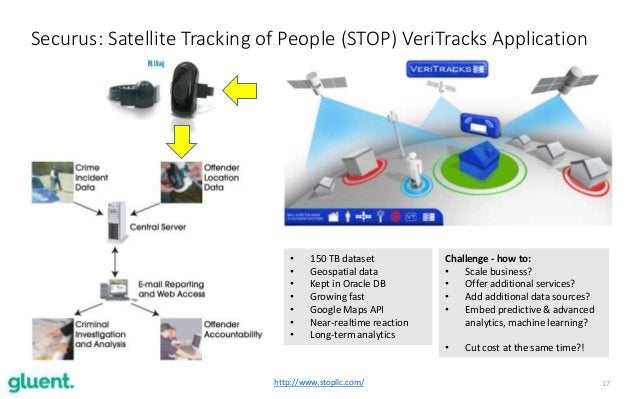 17 Securus: Satellite Tracking of People (STOP) VeriTracks Application http://www.stopllc.com/ Challenge - how to: • Scale...