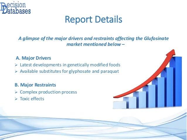 Glufosinate Market Analysis Report and Opportunities Upto 2022 Slide 2