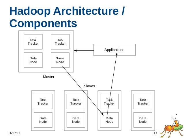 Glusterfs and hadoop for Hadoop 1 architecture