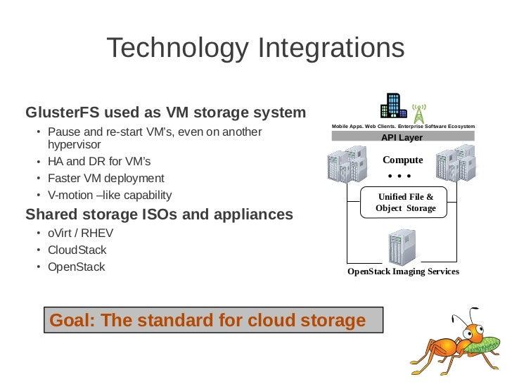 Technology IntegrationsGlusterFS used as VM storage system                                                Mobile Apps. Web...