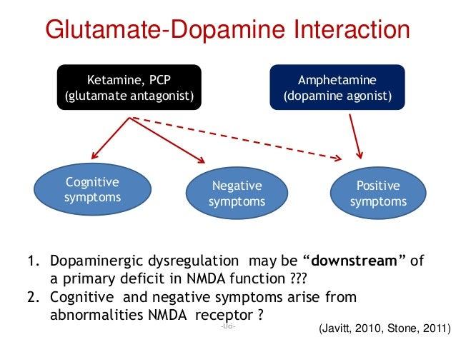 Glutamate depression ketamine study