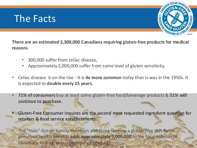 Gluten free certification program gfcp marketing presentation