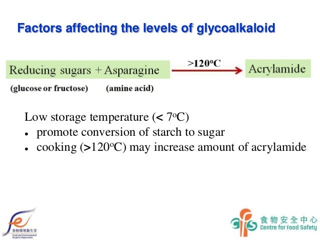 ... produce acrylamide; 21. Factors affecting the levels of glycoalkaloid Low storage temperature ...  sc 1 st  SlideShare & Glycoalkaloids in Potatoes - HK TCF 2016