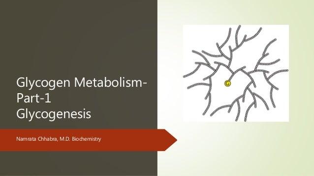 Glycogen Metabolism- Part-1 Glycogenesis Namrata Chhabra, M.D. Biochemistry