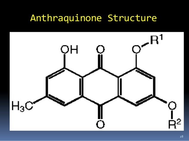 Negative Dilute Drug Test >> Glycosides introduction