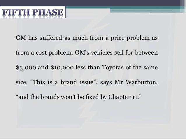 General Motors Case Study