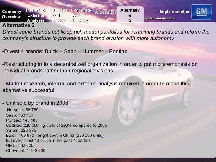 veltri motors case study Microsoft word - local motors case studydocx created date: 3/11/2015 9:21:20 am.