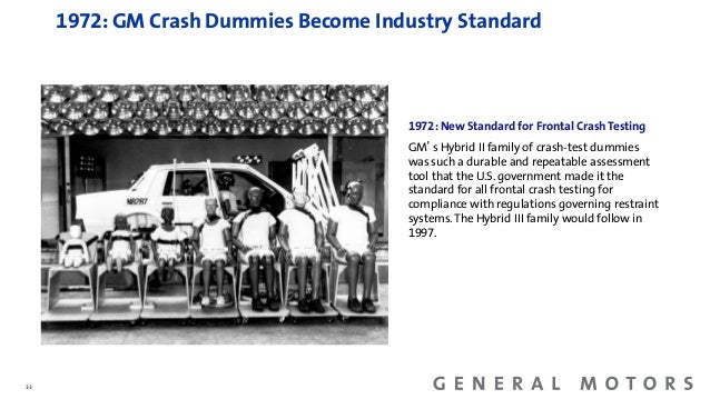 General motors history facts and figures for General motors assessment test