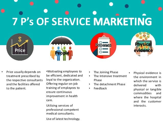 service marketing in health sector of This section contains answers to some frequently asked questions for health service providers about the for direct marketing health record system.