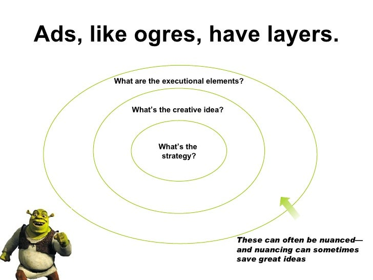 Ads, like ogres, have layers. What's the  strategy? What's the creative idea? What are the executional elements? These can...