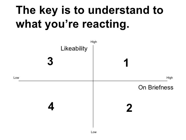 The key is to understand to what you're reacting. Likeability On Briefness High Low Low High 1 3 4 2