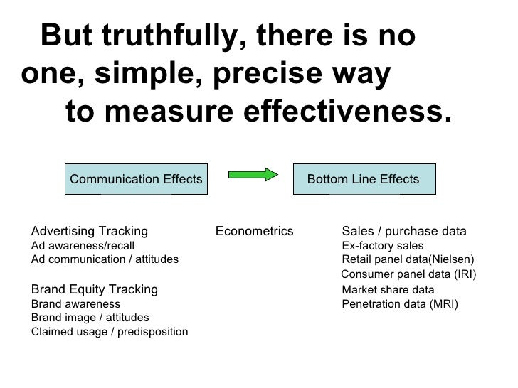 But truthfully, there is no  one, simple, precise way  to measure effectiveness. Communication Effects   Bottom Line Effec...