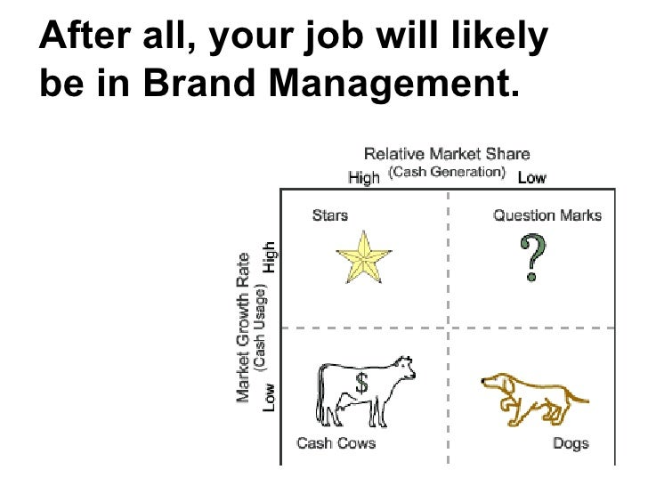 After all, your job will likely be in Brand Management.