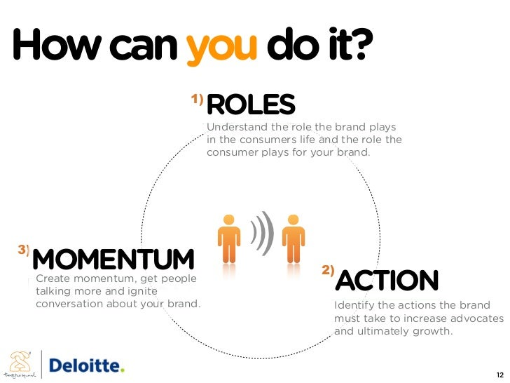 How can you do it?                                  1)                                       ROLES                        ...