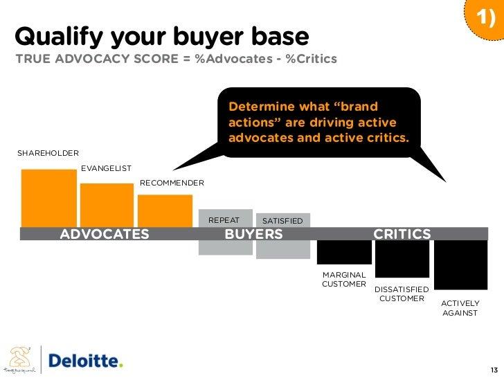 1) Qualify your buyer base TRUE ADVOCACY SCORE = %Advocates - %Critics                                               Deter...
