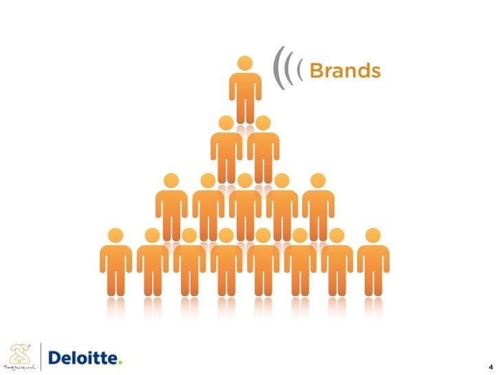 ))) Brands                  4