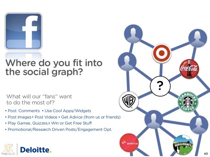 """Where do you fit into the social graph?                                                                ? What will our """"fa..."""