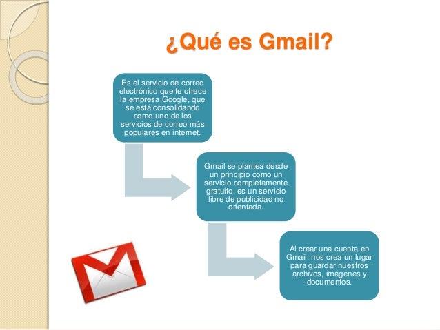 Que es gmail y sus caracteristicas for Que es la oficina y sus caracteristicas