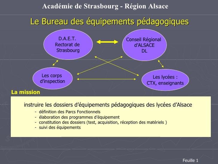 Le Bureau des équipements pédagogiques Les corps  d'inspection Les lycées : CTX, enseignants D.A.E.T.  Rectorat de  Strasb...