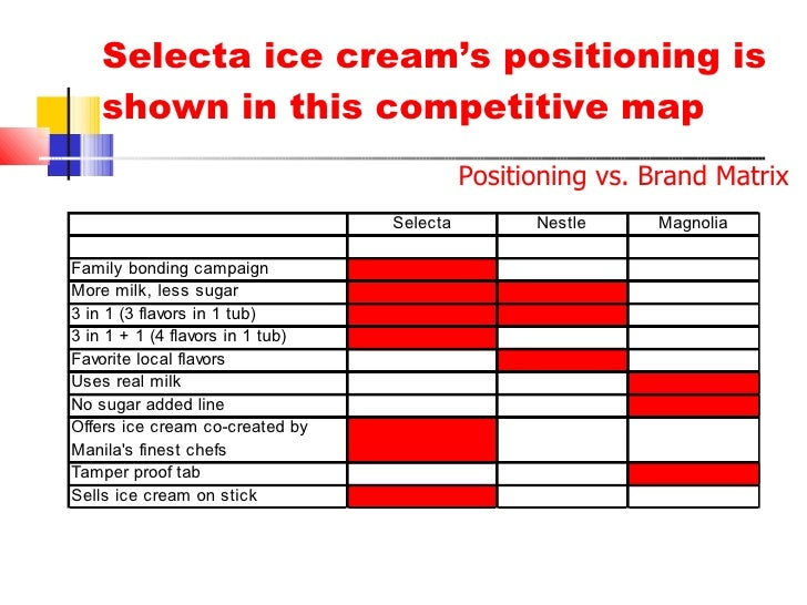 market plan selecta Template for a basic marketing plan, including situation analysis, market segmentation, alternatives, recommended strategy, and implications of that strategy.