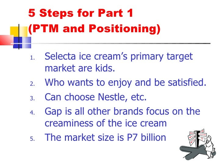 marketing strategy for ice cream shop This business plan is based on an actual ice cream shop business it can be reformatted into any market or any other business context it has the financials, marketing plan, and all other business plan requirements and major headings.