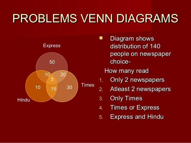 Gmat problems venn diagramsproblems venn diagrams birds parrots batsbirds parrots bats a b c d 37 ccuart Images