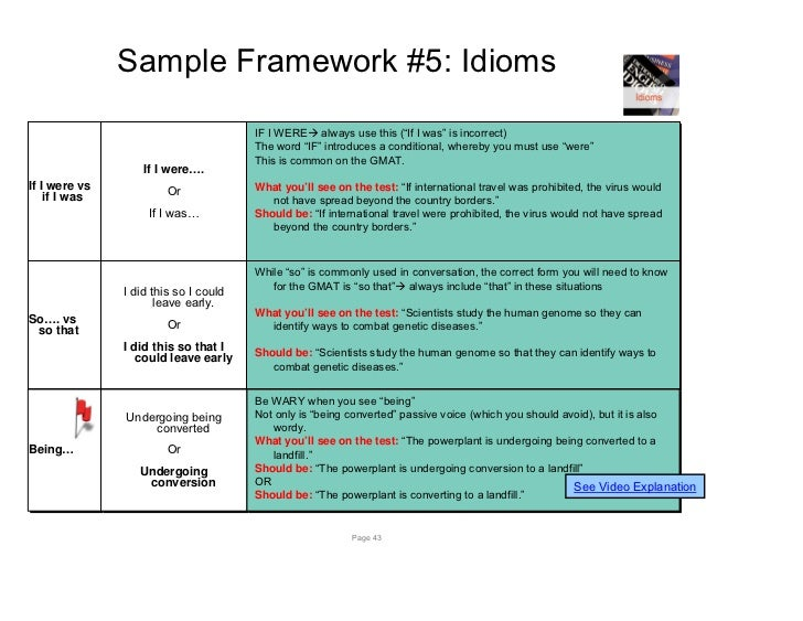 """Sample Framework #5: Idioms                                       IF I WERE always use this (""""If I was"""" is incorrect)    ..."""