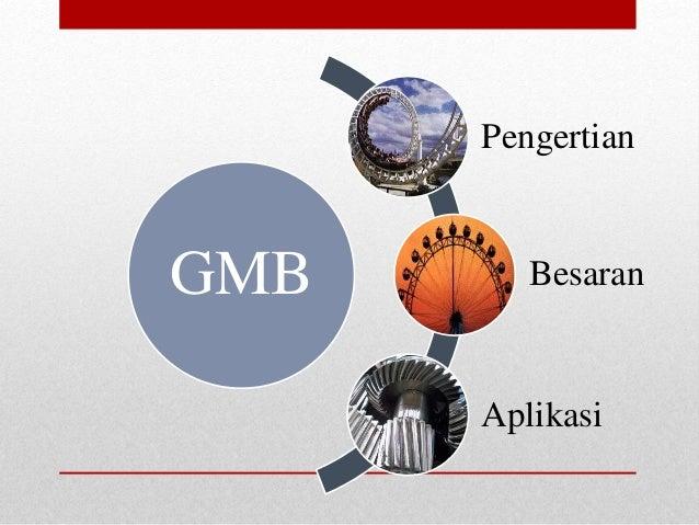 GMB Pengertian Besaran Aplikasi