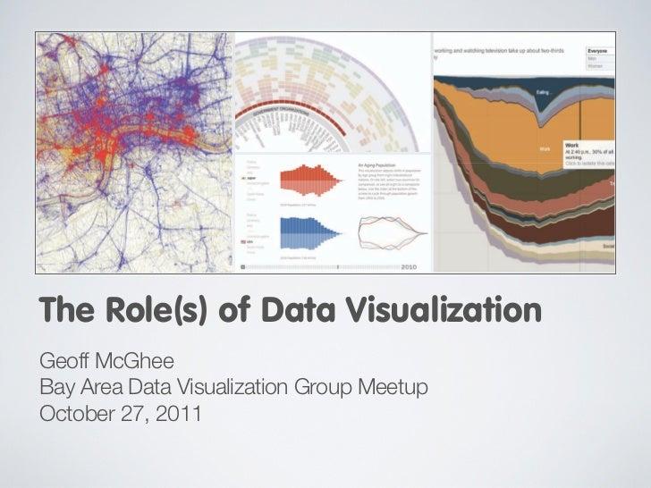 The Role(s) of Data VisualizationGeoff McGheeBay Area Data Visualization Group MeetupOctober 27, 2011